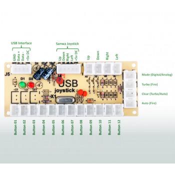 EDUP 5DB Antenna Wifi 5dBi 2,4GHz connettore RP-SMA...